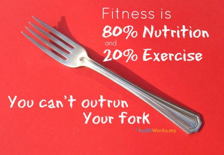 Fork-fitness